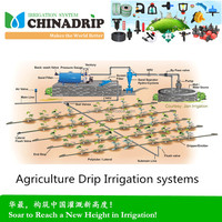 Agriculture Drip Irrigation systems