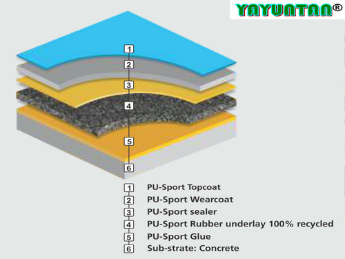 anti rust primer base for sport surface / cement /asphalt surface