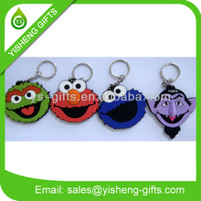 cute monster keychain ring key decoration different cover diy keycaps keyring