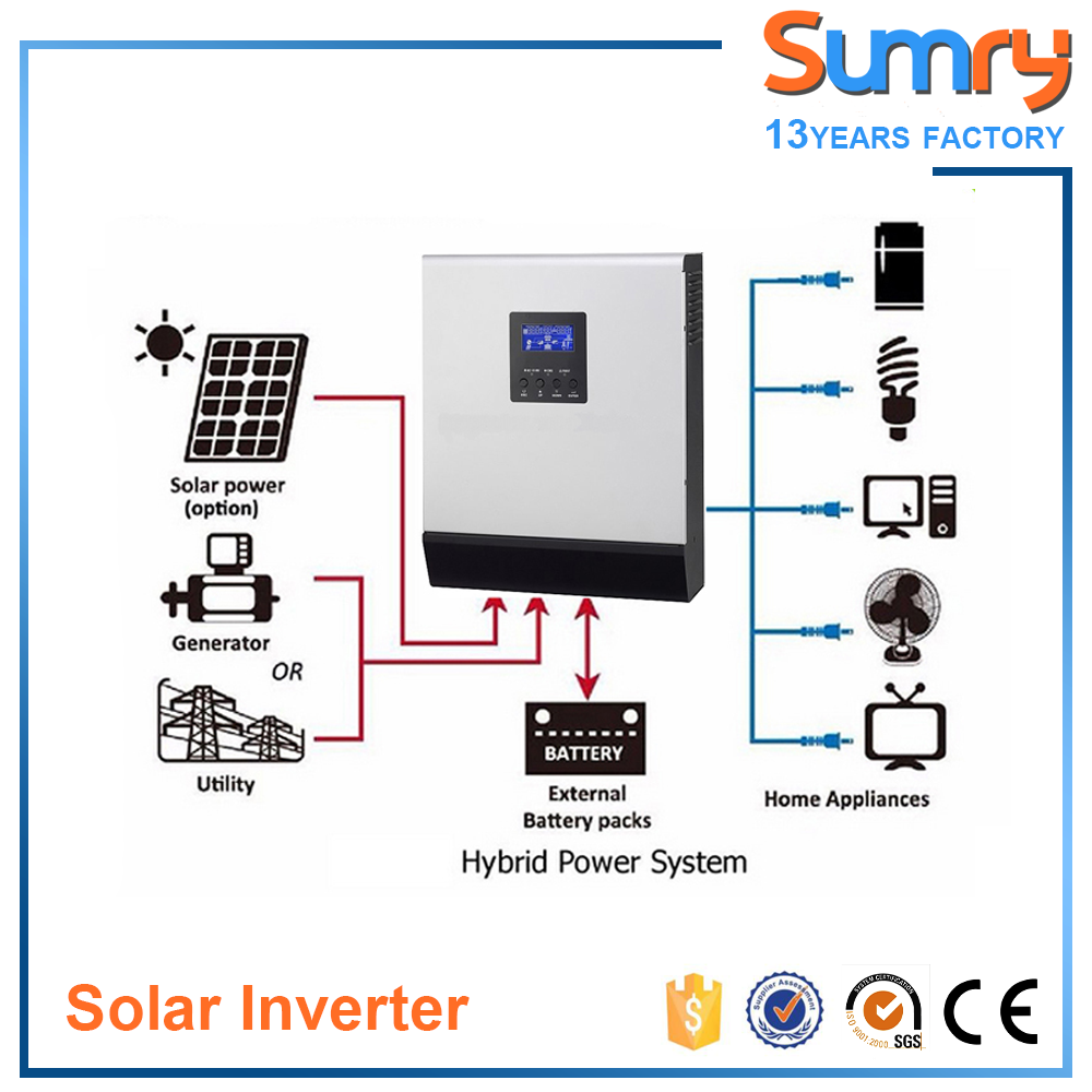 Off-grid 1kva to 5kva home solar system micro inverter off grid solar system