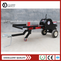 BSW-10 Forestry Machinery Wood Log splitter
