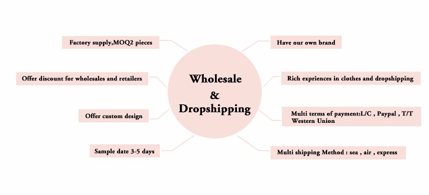 Shopify Woocommerce Dropship Business fulfillment service