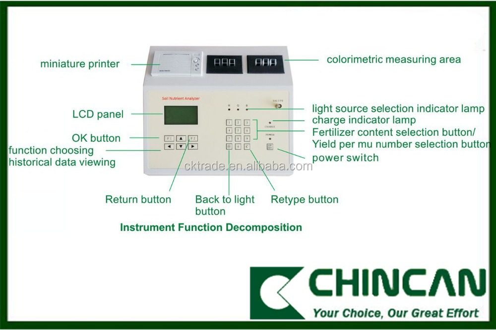 Hot Selling TPY-6A Soil nutrient tester (Agriculture soil fertilizer detection)
