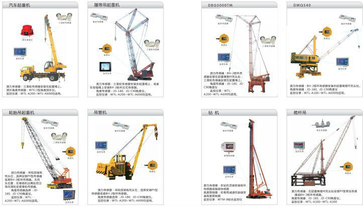 Load Moment Indicators For Cranes : Jd angle tilt sensor for tower cranes truck