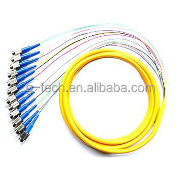 FC 12 core singlemode 0.9mm fiber optic pigtail