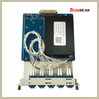 Telecommunications Optical Fiber Equipment Mux Demux