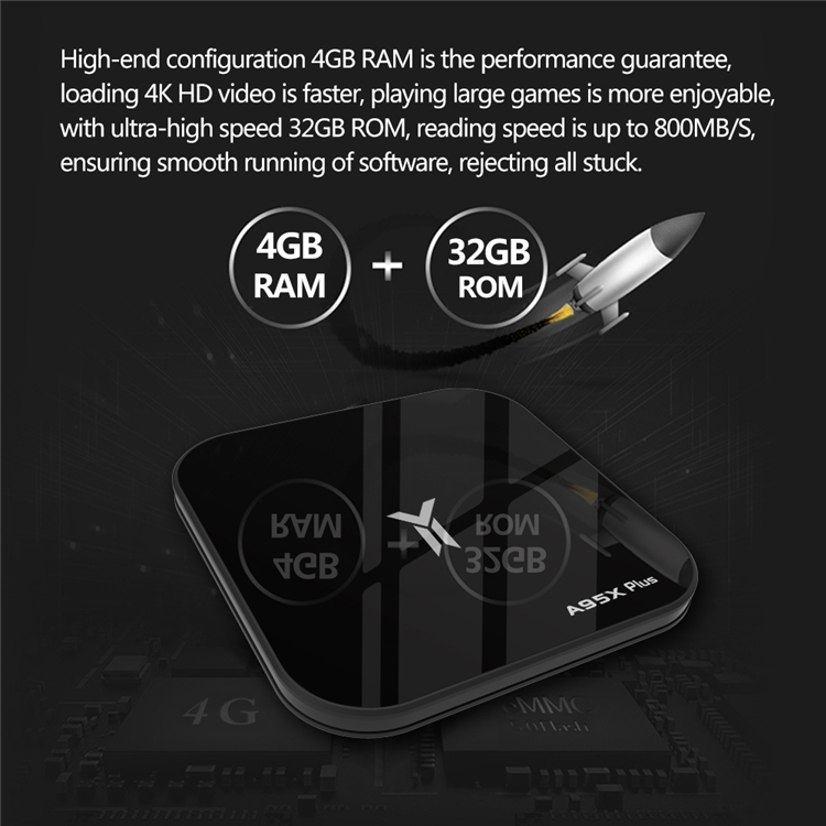 hot new products for 2019 hd video android tv box A95X PLUS Amlogic S905Y2 android ram 4gb set top box wifi