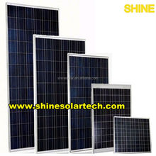 Low price per watt good quality/high efficiency poly solar panel