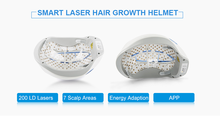 Best Helmet Hair loss treatment, hair loss treatment machine , hair growth