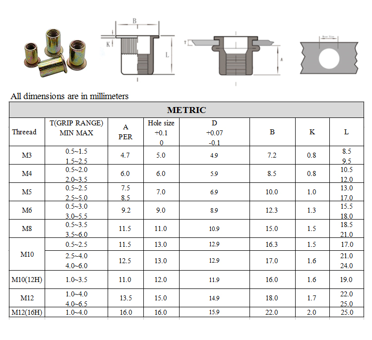 M3M4 M5 flat head hexagonal rivet nuts bolts and nuts