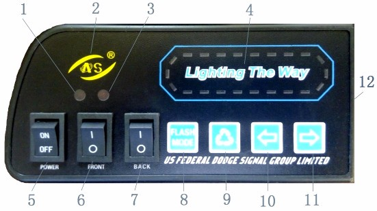 2016 New LED Warning Strobe Lightbar/Car Top Roof LED/Outdoor LED Amber Emergency Lightbar