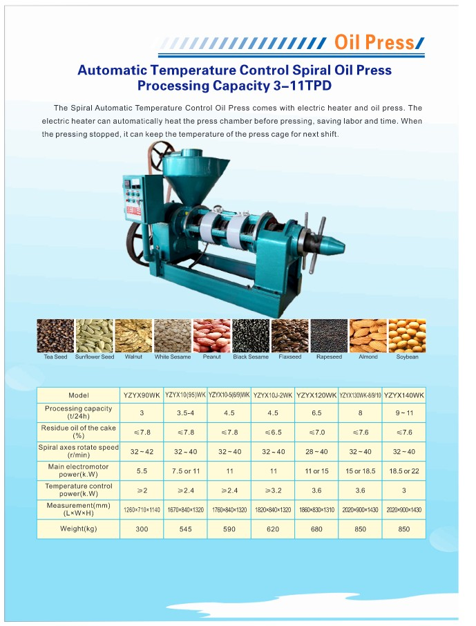 Ethiopia oil production sesame soybean oil mill pressing 20TPD