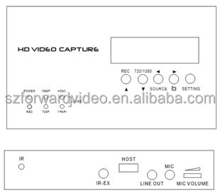 Real 1080P HD Video Capture For Industrial