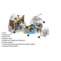 MUYBIEN 3-Arm 5-Station carousel rotational rotomolding molding machine for plastic and rubber hollow