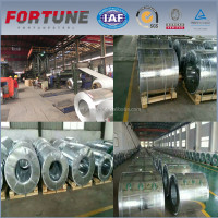 Factory Direct Sale Galvanized Corrugated Zinc Aluminum Roofing Sheet Coil Price