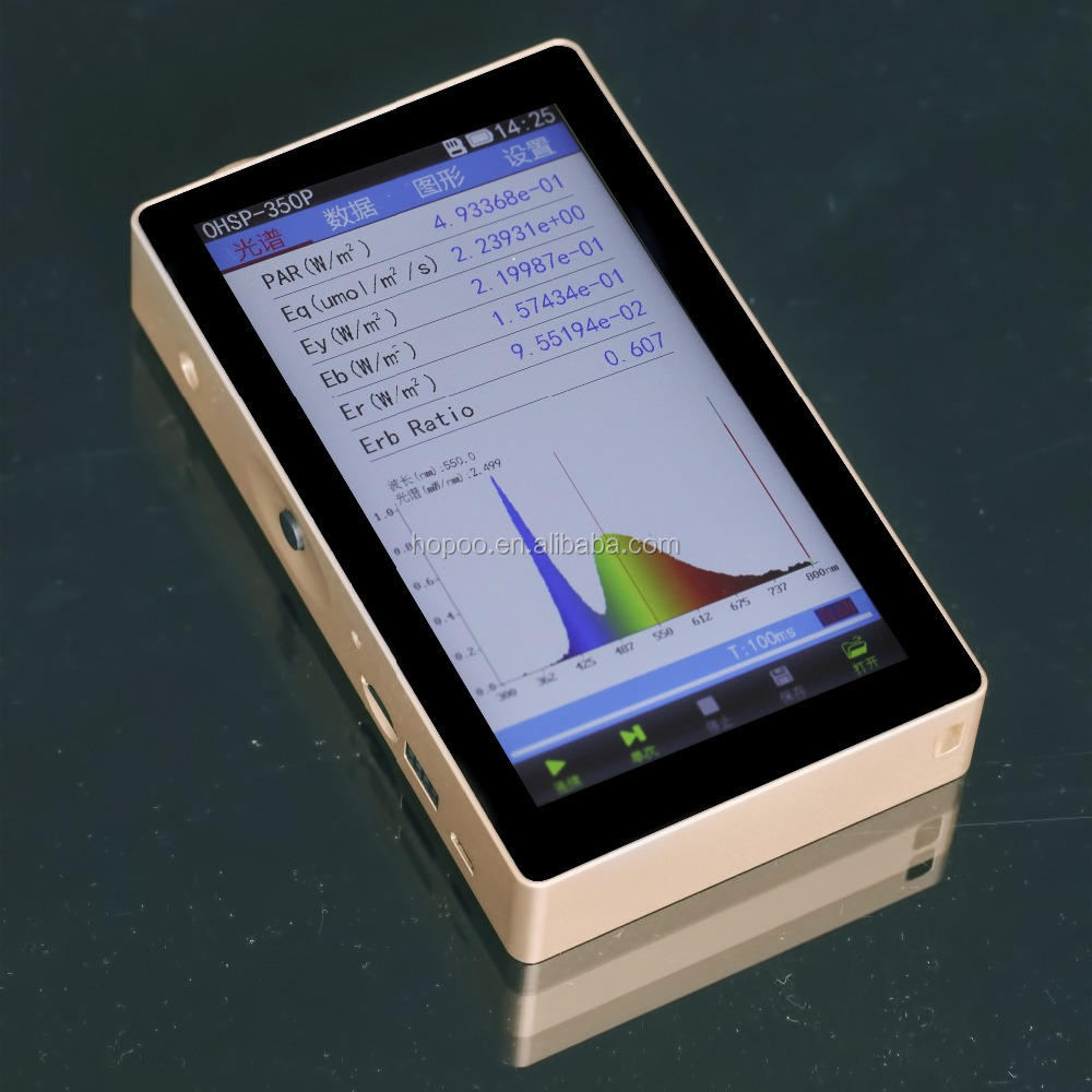 Manufacturer HOPOO OHSP350 Pocket LED <strong>tester</strong> Spectrometer / led light <strong>tester</strong>