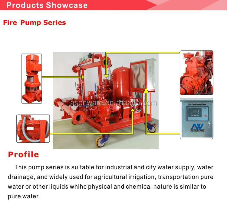 Certificates diesel pump for fire fighting
