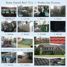 tile roof covering pavilion roofing material shuttering building construction materials