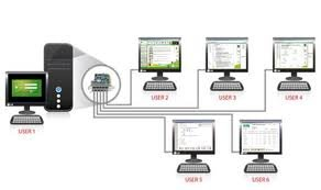 THIN CLIENT - DESKTOP VIRTUALIZATION (PUT 5 TO 30 USERS ON 1 PC)