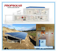 High Efficiency Solar Photovoltaic System solar power system 50kw solar panel