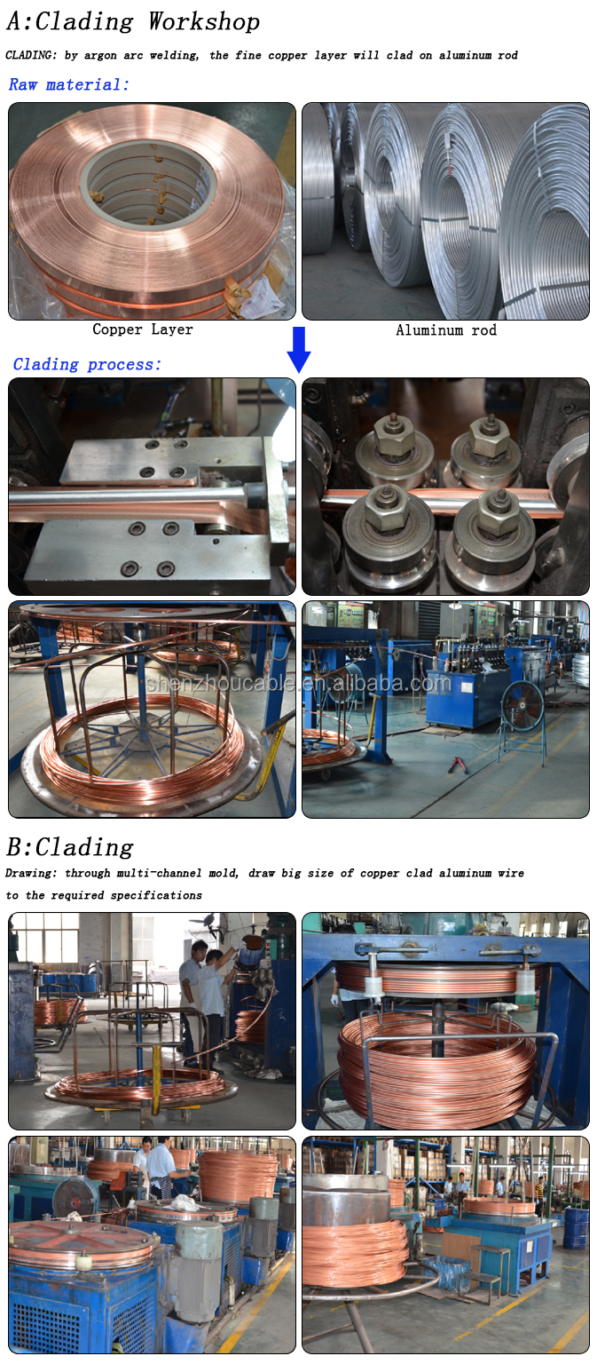 China Suppliers Wholesale Bare Copper Clad Aluminum Wire Buy Wiring