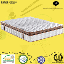 Euro Top Memory Foam 5 Zoned Pocket Coil 5 Star Hotel Mattress