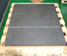 High Thermal Conductivity Graphite Sheet On Sale