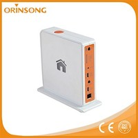 Automatic fault detection 3g cctv camera wireless alarm system