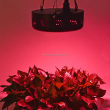 Multi-Spectrum LED Grow Light for Plant Growth and Flowering, 50 watt, in Best 3 Bands Combination ufo led grow light