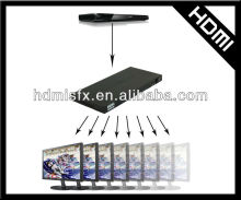 hdmi splitter 1x8,new product from Shenzhen