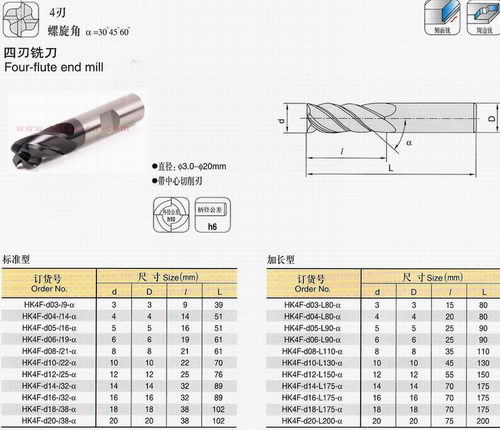 tungsten carbide drill bit, twist drill, end mills, countersink drills, micro drill, engraving tool