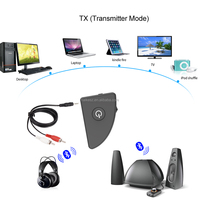 Wireless Transmitter Receiver Adapter with 3.5mm Stereo Output for PC TV / Home Car Sound System / Wired Speakers Headphones