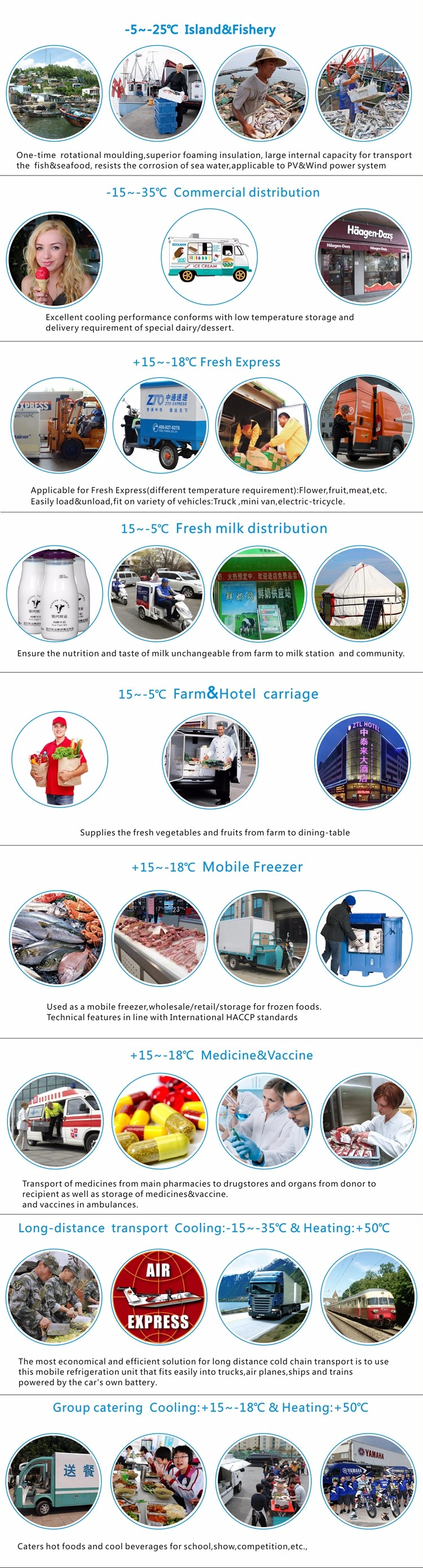 Cooler box freezing transportation bin commercial Mobile refrigeration Portable cooling box DC24V refrigerating bin