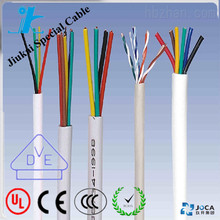 Cooking device cable wire H05Z1Z1-F 4x1mm with IEC standard