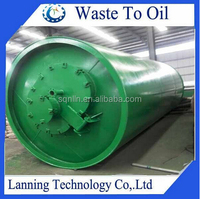 China factory directly supply tyre refinery plant into fuel oil and carbon black