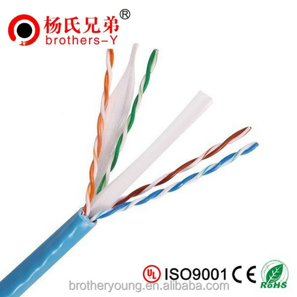 netlink cat6 network cables