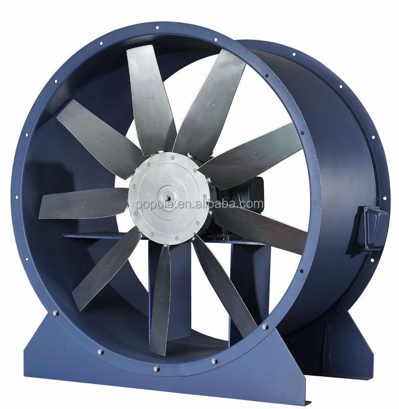 Flux d air grand ventilateur axial Mur monté ventilateur