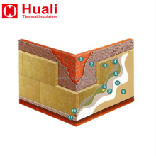 Rockwool external insulation stone wool mineral rock wool board/panel rock wall insulation