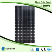 Hot China Products Wholesale Solar Panel Pakistan Lahore