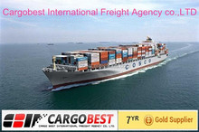 Custom broker shipping lines agents from GUANGXI to LUANDA