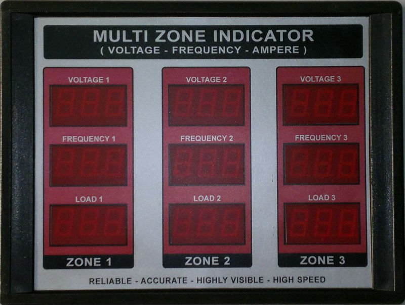 MULTI ZONE VOLTAGE - AMP - HZ INDICATOR