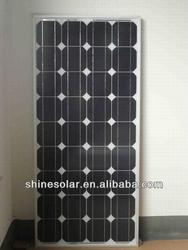 100W Mono / Poly Solar Panel price India market