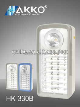 wholesale portable rechargeable 220V led table light