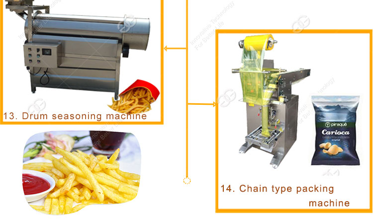 Fully Automatic Frites Surgeler Processing Plant Frozen French Fries Production Line Potato Chips Making Machine Price In India