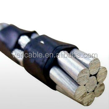 bare core aluminum/copper conductor ground wire earth wire acsr/aw aaac acar aasc acsr aac conductor