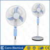 Manufactory recharge dc motor 12Vdc stand fans