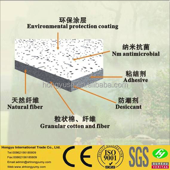 Acoustic ceiling tiles/Mineral fiber ceiling board