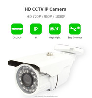 Vitevison Shenzhen China factory low cost vandal proof synology compatible ip camera