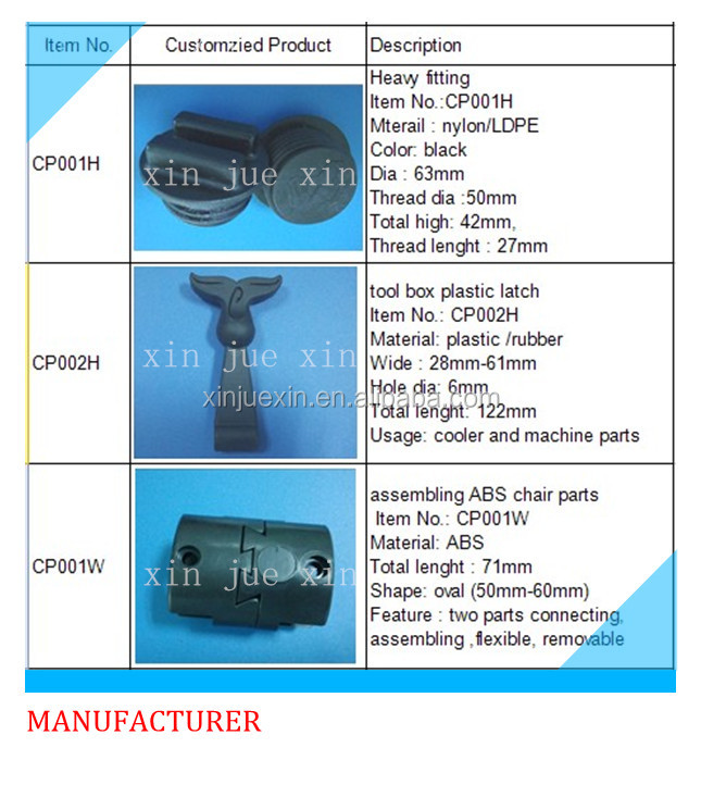2015 high quality customized plastic ring from injection molding