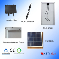 photovoltaic cells 250 w